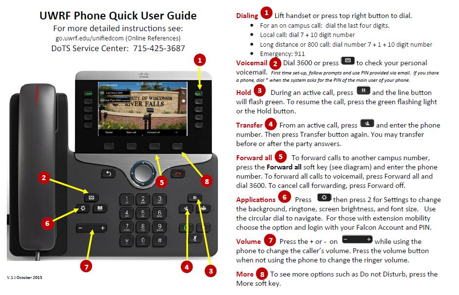 Article - Cisco IP Phone: 8841 Desk/W